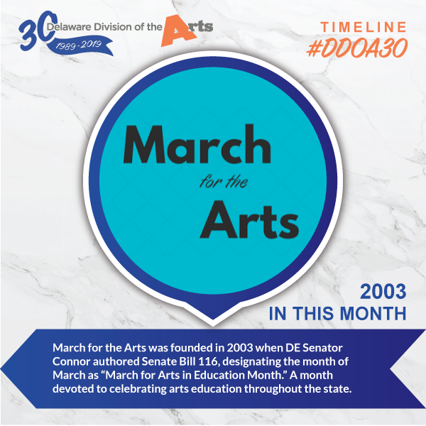 Timeline: March for the Arts - Delaware Division of the Arts 30th Anniversary