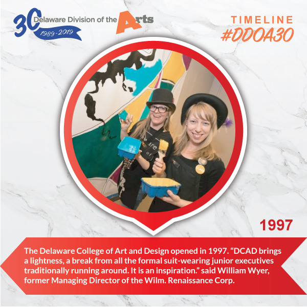 Timeline Dcad Delaware Division Of The Arts State Of