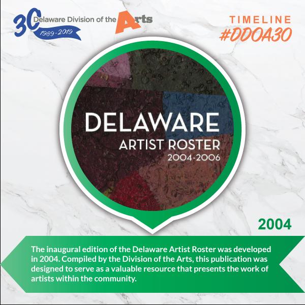 Timeline: Delaware Artist Roster