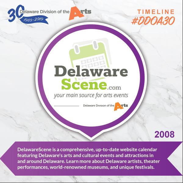 Timeline: DelawareScene